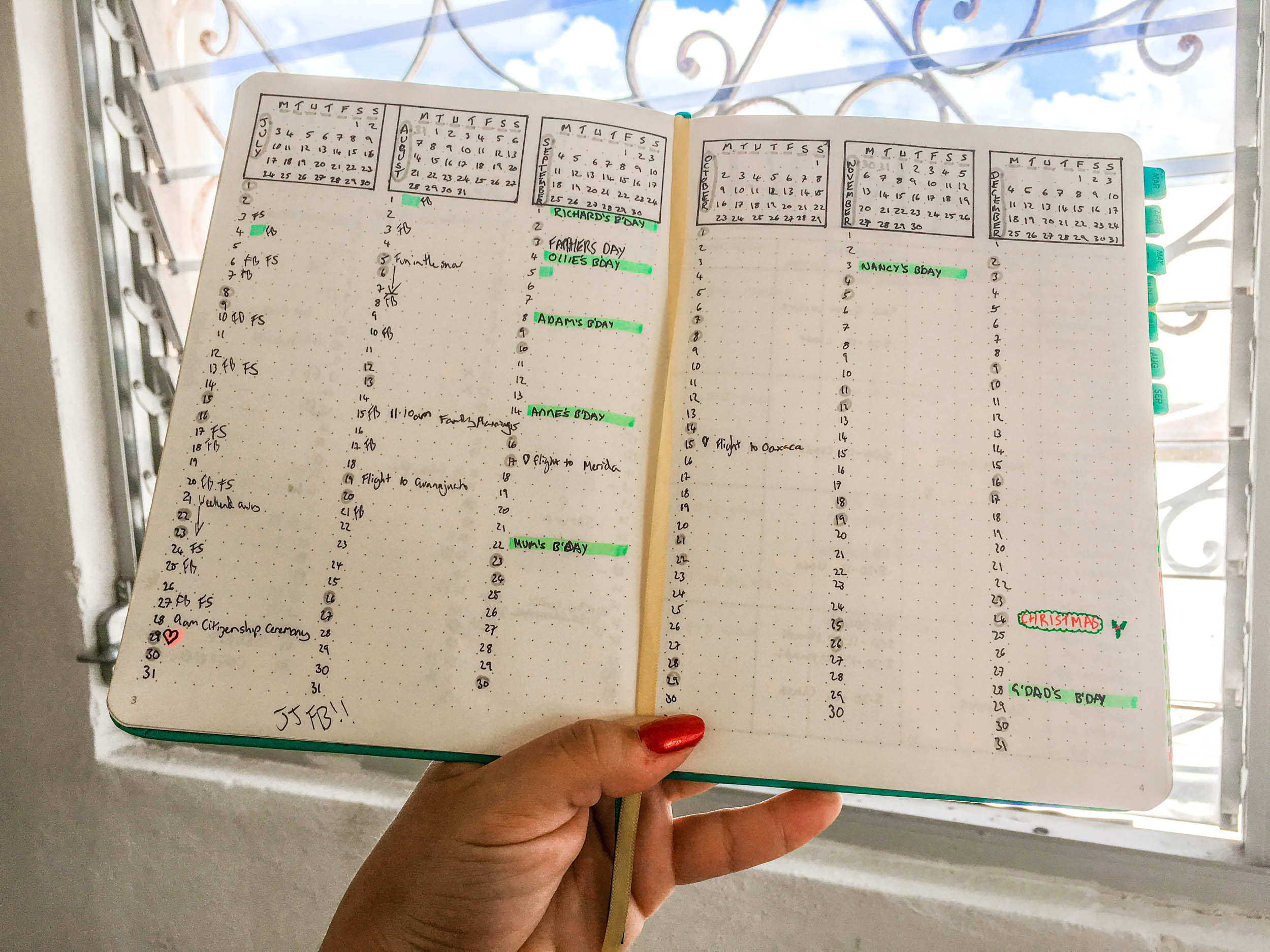 list maker monthly log yearly log future log spread bullet journal ideas nz