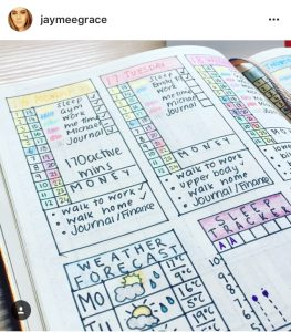 Weekly daily spread bullet journal ideas 2