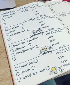 Weekly daily spread bullet journal ideas