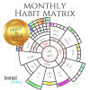 Monthly Habit & Chore Matrix Tracker | PDF Download & Printable